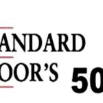 【第252回】新しい元本確保型ファンドの募集です(満期6年、S&P500、仕組債)。【募集期間:〜3/30】